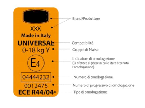 Normativa Seggiolini Auto 2019 - ECE R44 - Etichetta Omologazione Seggiolini Auto Bambini
