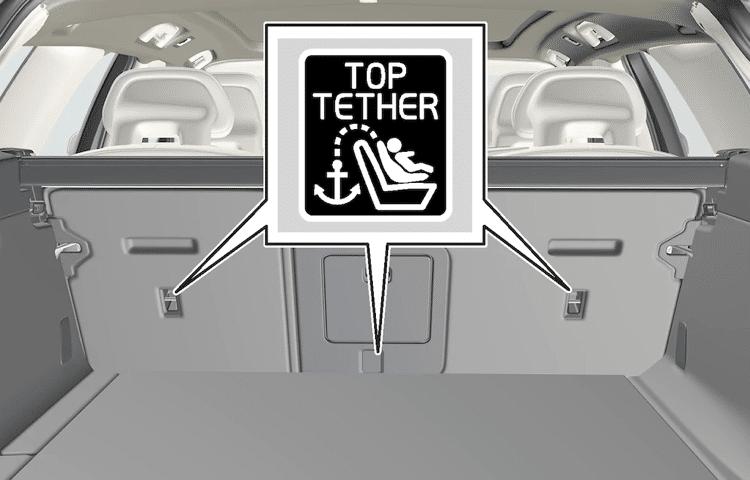 isofix top tether