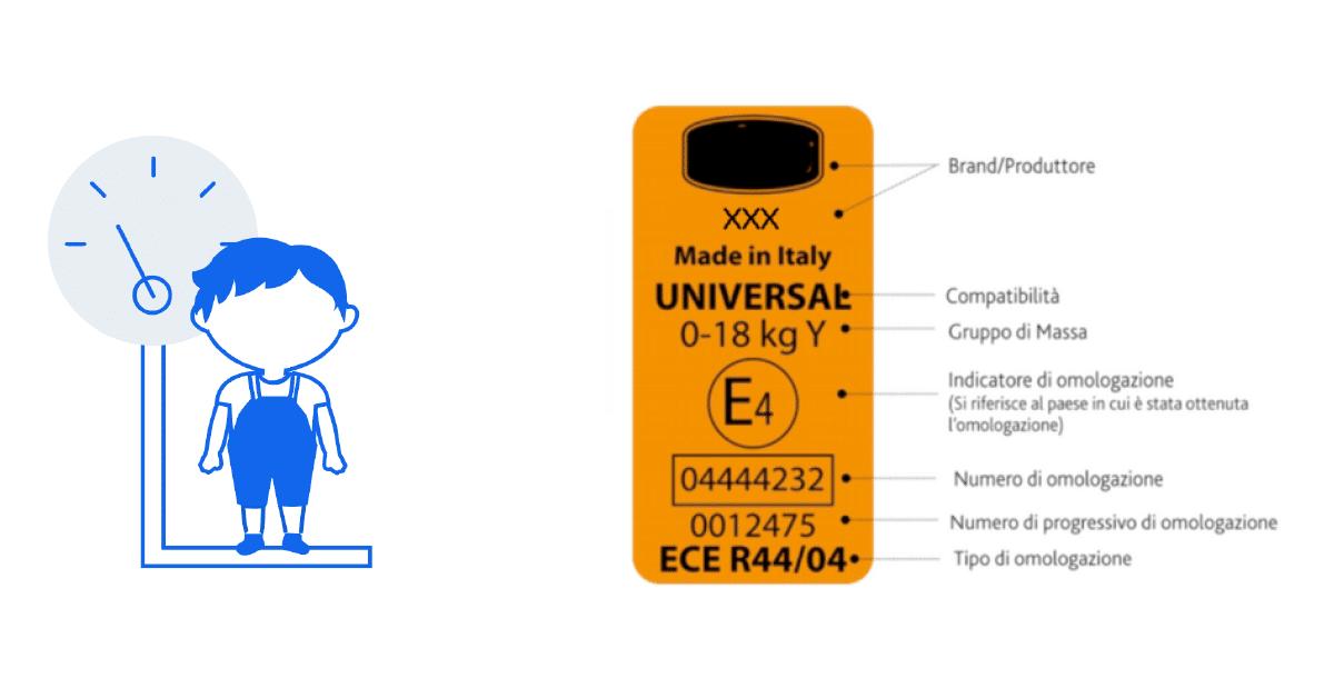 grafica normativa seggiolino auto ECE R44/04