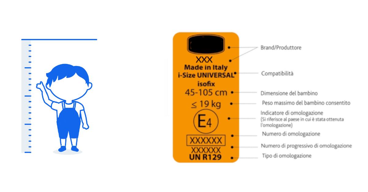 grafica etichetta normativa UN R129